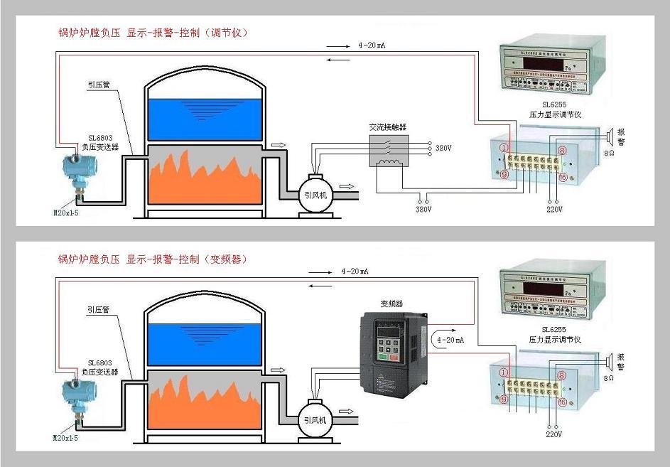 液位仪表-液位显示仪表-液位控制仪表-液位控制器-液位控制仪-SL9288-数字液位显示调节仪(控制仪)接收变送器的4-20mA标准电流信号,可与任何输出4-20mA的液位变送器配接。其功能:1.液位值的数字显示(厘米)+光柱显示(%),2.液位的自动控制(最多可控制4台泵),3.液位的声光报警(高于上上限或低于下下限).